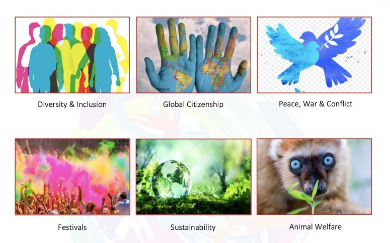 Global learning themes pic